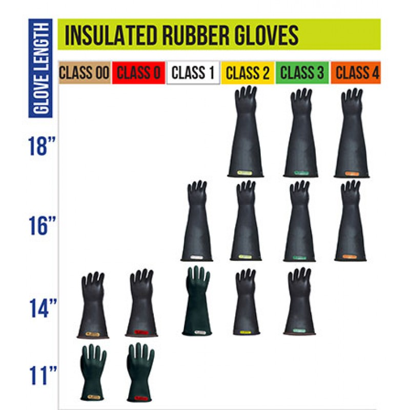 "Chicago Protective Apparel #LRIG-1-16, Class 1 16"" Rubber Insulated Gloves"